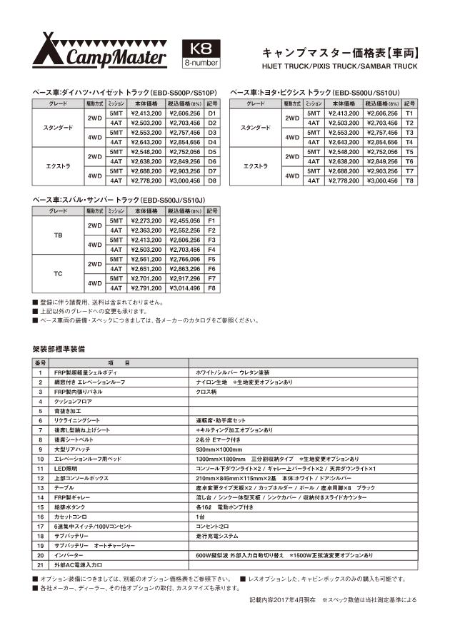 キャンプマスター価格表D